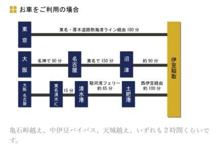 伊豆 稲取東海ホテル湯苑に行ってきた♪アクセス方法_車