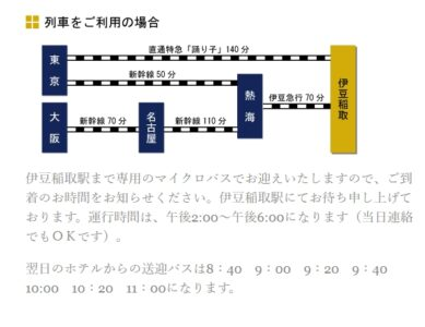 伊豆 稲取東海ホテル湯苑に行ってきた♪アクセス方法_電車